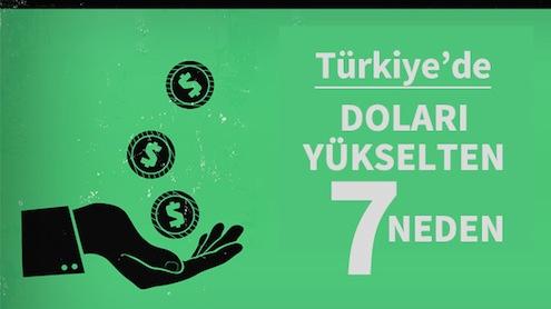 dolar-YÜKSELİŞ-kapak