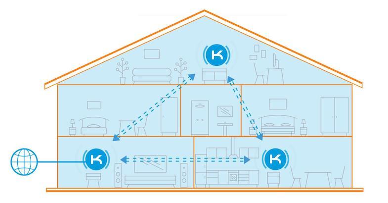 <strong>Evinizin her köşesinde güçlü internet bağlantısı ütopya değil</strong>